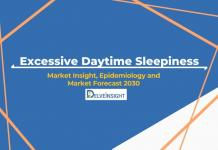excessive-daytime-sleepiness-eds-market-size-share-trend-growth-forecast-epiedmiology-pipeline-therapies-therapeutics-clinical-trials-uk-usa-france-spain-germany-italy-japan