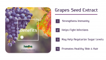 Did You Know That Grapes Can Make Your Body Healthy?