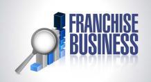 Stock Market Franchise Company & Business | Share Market Franchise