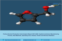 Furfuryl Alcohol Production Cost Analysis Report 2021, Price Trends, Raw Materials Costs, Profit Margins, Land and Construction Costs 2026 | Syndicated Analytics – Murphy's Hockey Law