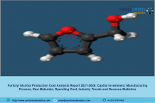 Furfuryl Alcohol Production Cost Report 2021: Price Trend, Industry Analysis, Manufacturing Process, Profit Margins, Raw Materials Costs, Land and Construction Costs – Syndicated Analytics – SoccerNurds