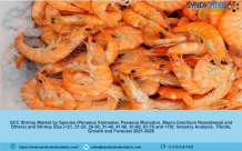 GCC Shrimp Market 2021: Industry Analysis, Price Trends, Growth, Opportunities and Forecast till 2026 – Syndicated Analytics – Murphy's Hockey Law