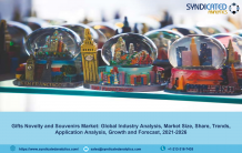 Gifts Novelty and Souvenirs Market Share, Size, Growth, Market Research Report, Demand and Forecast Till 2026: Syndicated Analytics – The Manomet Current