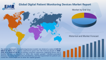 Digital Patient Monitoring Devices Market Report, Size, Share 2020-2025