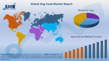 Dog Food Market Size, Share, Price Trends, Growth, Report 2019-2024