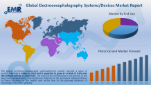 Electroencephalography Systems/Devices Market Report Size, Share 2020-2025