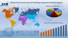 Food Processing and Handling Equipment Market Size, Share, Report 2020-2025