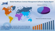 Healthcare Contract Management Software Market Report, Size 2020-2025