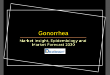 gonorrhea-market-size-share-trends-growth-analysis