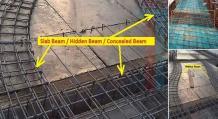 Hidden Beam in Flat Slab | Design of Hidden Beam