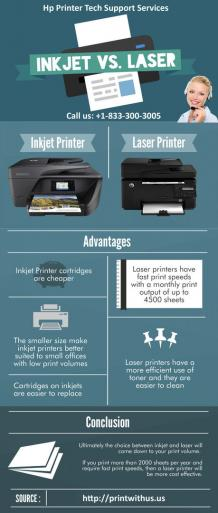 hp offline printer setup | HP Printer Tech Support Phone Number