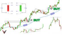 Bitcoin prices have dropped below the $50k region during this week's trading... — My splendid blog 8966
