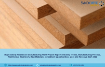 High-DensityFiberboard Manufacturing Plant Project Report 2021-2026, Manufacturing Process, Raw Material Requirement, and Plant Economics - by NIsar Ahamad - NIsar's Newsletter