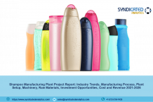 Shampoo Manufacturing Plant Project Report 2021-2026, Manufacturing Process, Raw Material Requirement and Plant Economics - by NIsar Ahamad - NIsar's Newsletter