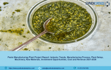 Pesto Manufacturing Plant Project Report, Machinery Requirements, Raw Materials, Cost and Revenue 2021-2026 - by NIsar Ahamad - NIsar's Newsletter