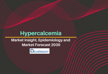 hypercalcemia-market-size-share-trends-growth-analysis