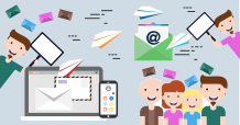 Email Marketing Automation 101: Using Automated Emails to Drive Sales  - Digital Marketing Company
