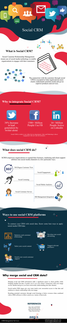 Importance of Social CRM in Business