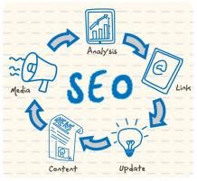 Promote Your Business Online with Professional SEO Company in Kolkata