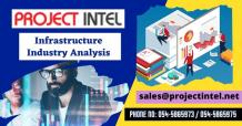 Infrastructure Industry Analysis