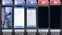 iPhone 11 Pro Max Winner of the Real Time Battery Life Test - ihaveiPhone