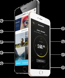 iPhone Application Development, Custom iOS Apps Services India