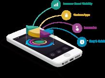 iPhone App Development Company   Hire iPhone App Developers