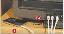 Ipod Tips And Tricks: How to connect ipod to tv