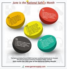June is the National Safety Month