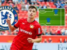 Chelsea agrees £90m Deal with Bayer Leverkusen to sign Kai Havertz - KokoLevel Blog