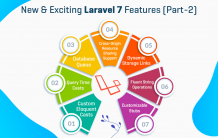 New features and changes in the upcoming Laravel 7.0 release | Das Infomedia