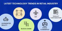 Technology in Retail Industry