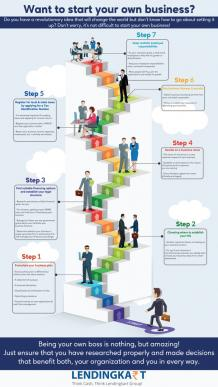 Starting a New Business - Infographic | LENDINGKART