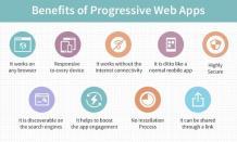 WordPress and PWA (Progressive Web Application) - W3care Technologies Pvt. Ltd. - Quora