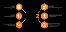Magento 2 Development Services   Hire Magento 2 Developer