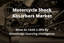 motorcycle shock absorber market