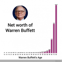 Value Investing Fund - NeyTorres.com
