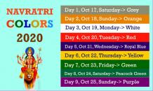 9 Colors of Navratri | Navratri Colors and their Meaning  - Indian Festivals