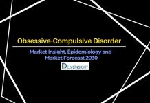 obsessive-compulsive-disorder-market-size-share-trends-growth-forecast-epidemiology-pipeline-therapies-treatment-therapeutics-analysis