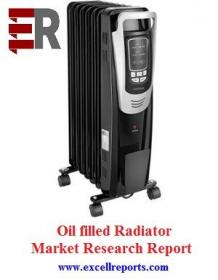 Global Oil filled RadiatorMarket Insights, Forecast to 2024