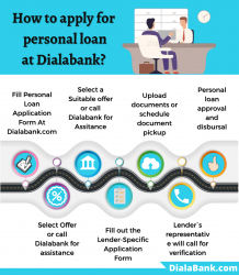 Oriental Bank of Commerce Personal Loan @9.99% Interest Rate