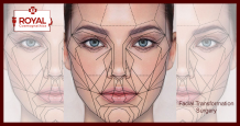 Correct your  functional & cosmetic  problem with orthognathic surgery