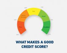 5 WAYS OUTSTANDING DEBT IMPACTS YOUR CREDIT SCORE