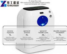 Oxygen Concentrator Machine for Sale in India   1L Oxygen Machine Sale