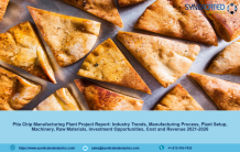 Pita Chip Project Report 2021: Plant Setup, Manufacturing Process, Business Plan, Industry Trends, Machinery Requirements, Raw Materials, Cost and Revenue 2026 – The Market Writeuo