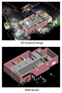 Point Cloud to BIM Modeling