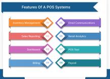POS System Modules