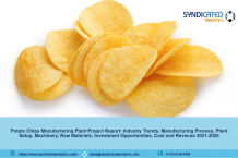 Potato Chips Manufacturing Plant Project Report, Industry Trends, Business Plan, Machinery Requirements, Raw Materials, Cost and Revenue 2021-2026 – The Manomet Current