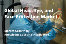 head, eye, and face protection market