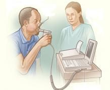 Pulmonary Function Test in Gurgaon | Best PFT Centre in Gurgaon